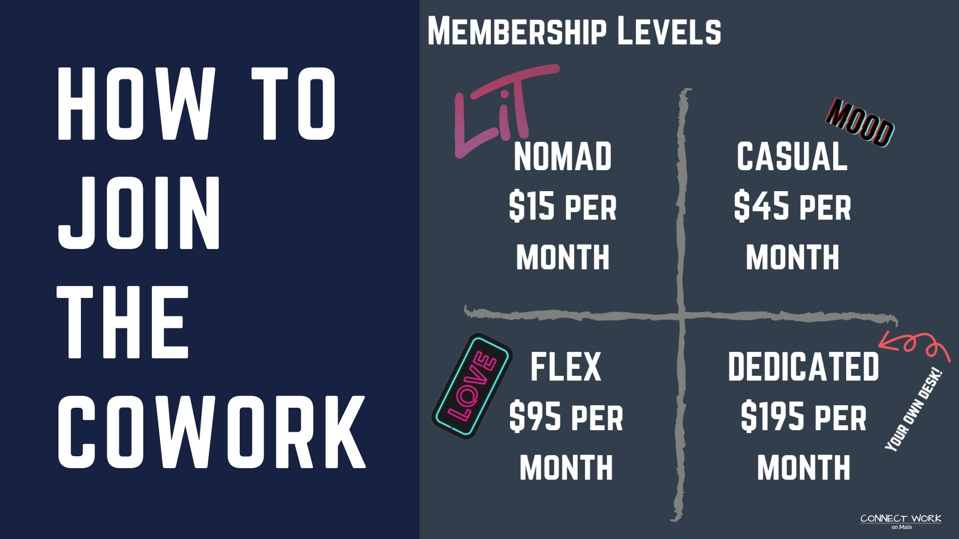 How to join the cowork